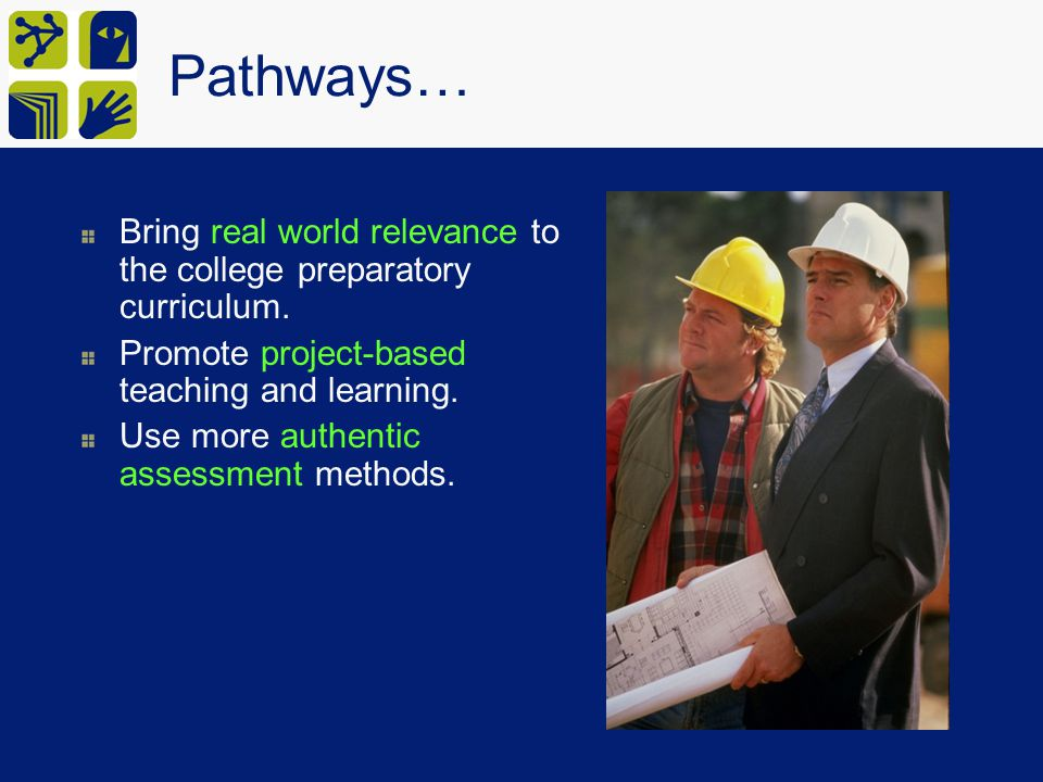 Alignment: Foundations for Engaging Every Learner, Every Day Classroom Instructional Practices Department/SLC PD Evolution/Action Plans Site-Level School Improvement Plan (WASC) High School Office Goals 2010 – 2011 Prepare all students for postsecondary education & careers through linked learning.