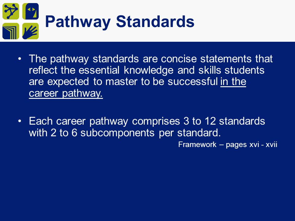 Define Attributes of Students in this Pathway… Strategy: –Take the Pathway Standards assigned.