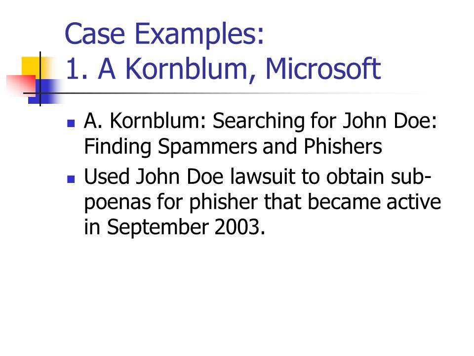 Case Examples: 1. A Kornblum, Microsoft A.