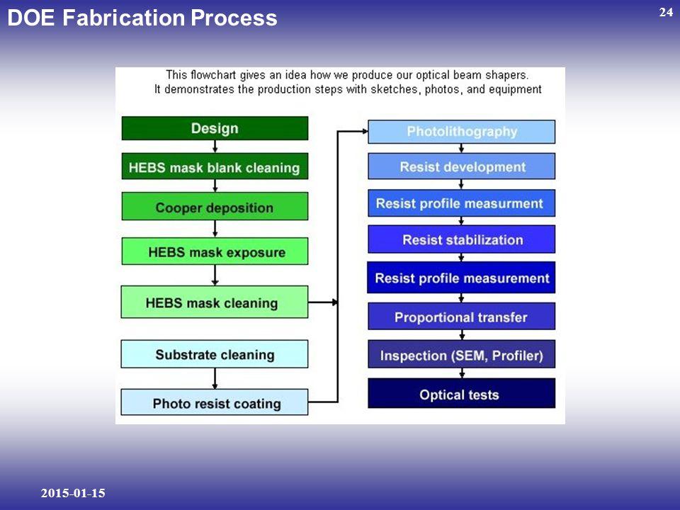 2015-01-15 24 DOE Fabrication Process