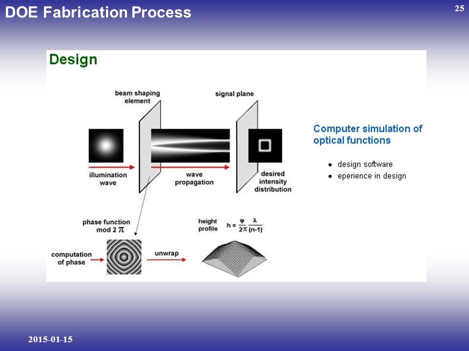 2015-01-15 25 DOE Fabrication Process