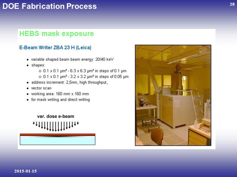2015-01-15 28 DOE Fabrication Process