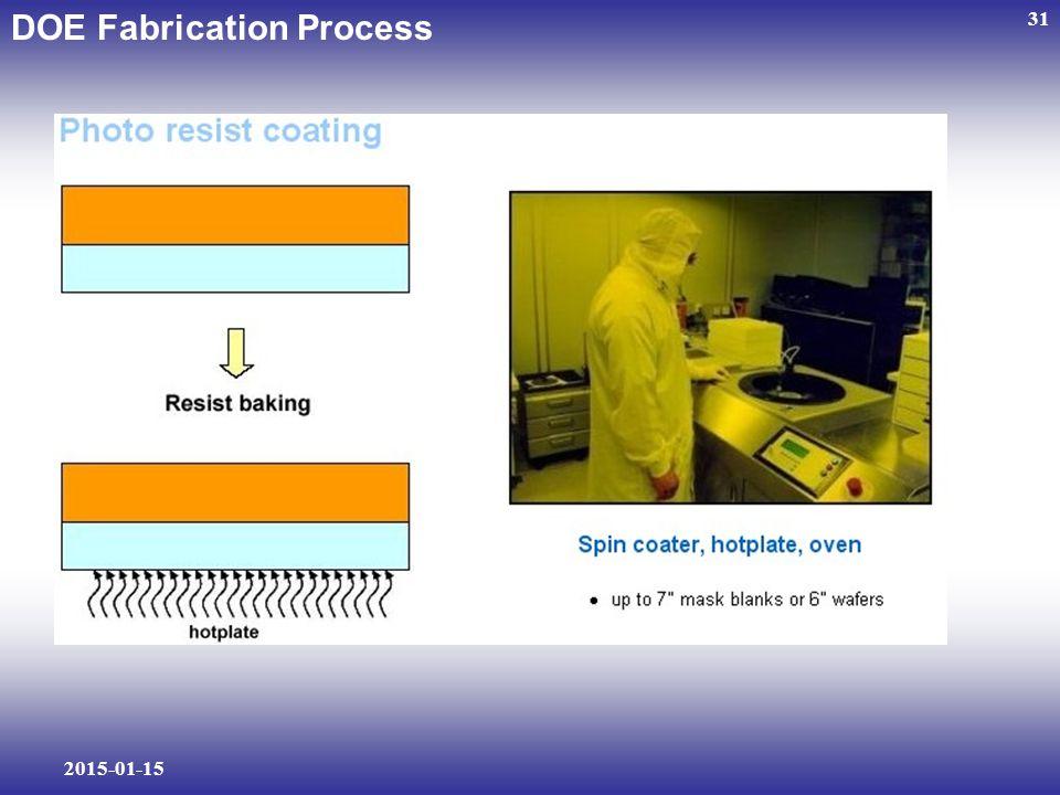 2015-01-15 31 DOE Fabrication Process