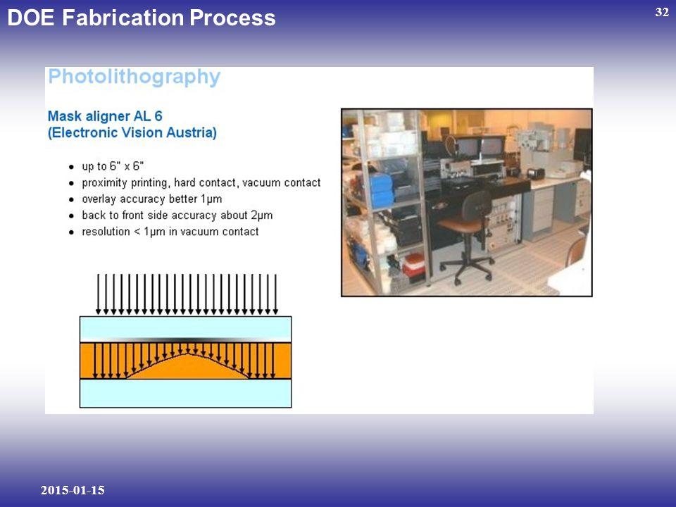 2015-01-15 32 DOE Fabrication Process