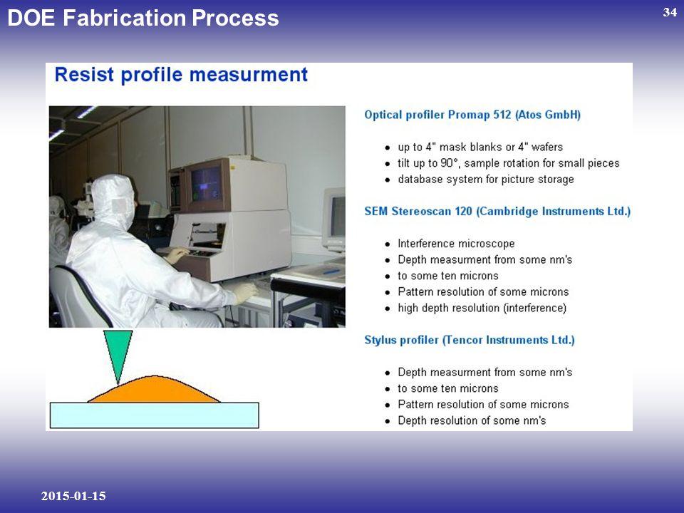 2015-01-15 34 DOE Fabrication Process
