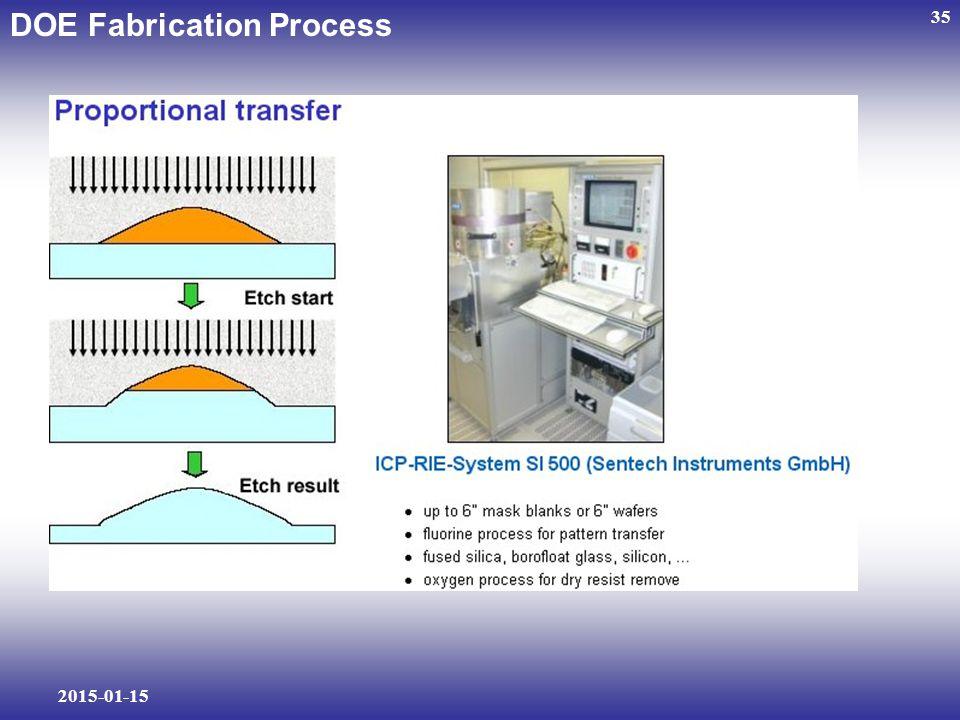2015-01-15 35 DOE Fabrication Process