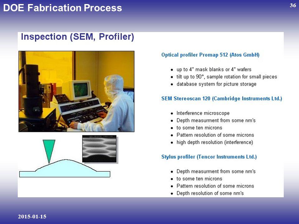 2015-01-15 36 DOE Fabrication Process