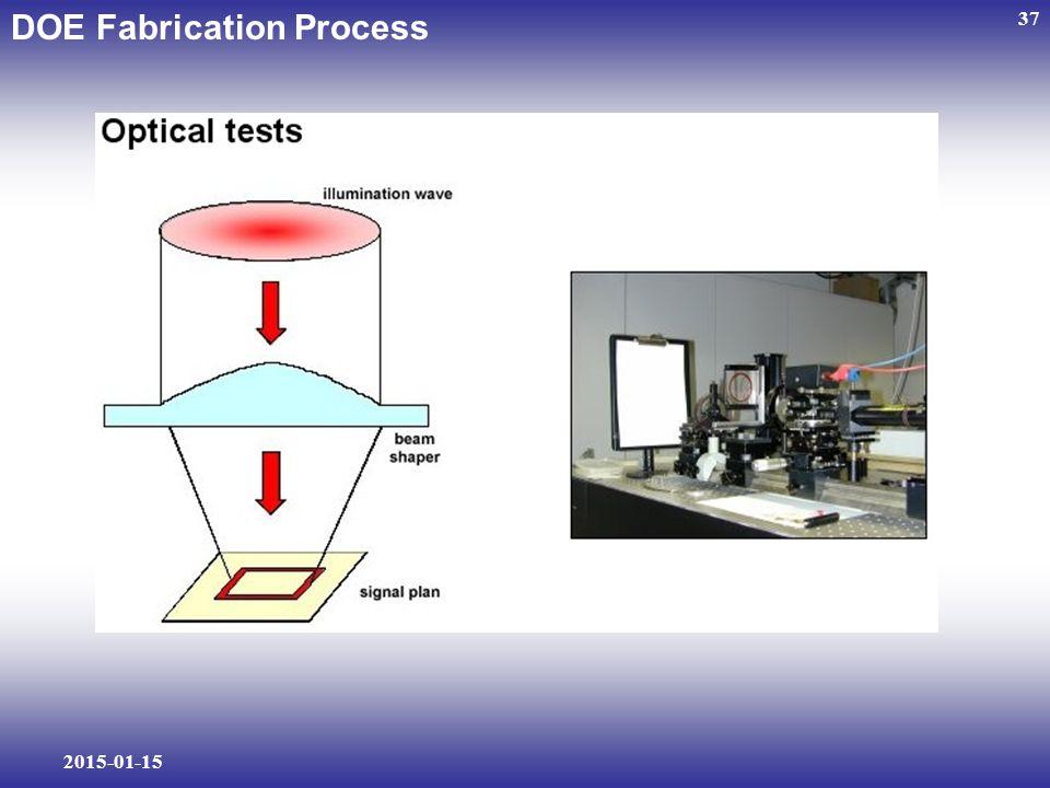 2015-01-15 37 DOE Fabrication Process