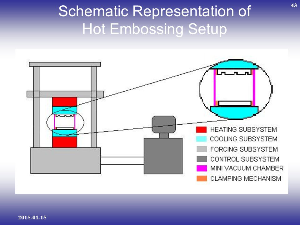 2015-01-15 43 Schematic Representation of Hot Embossing Setup