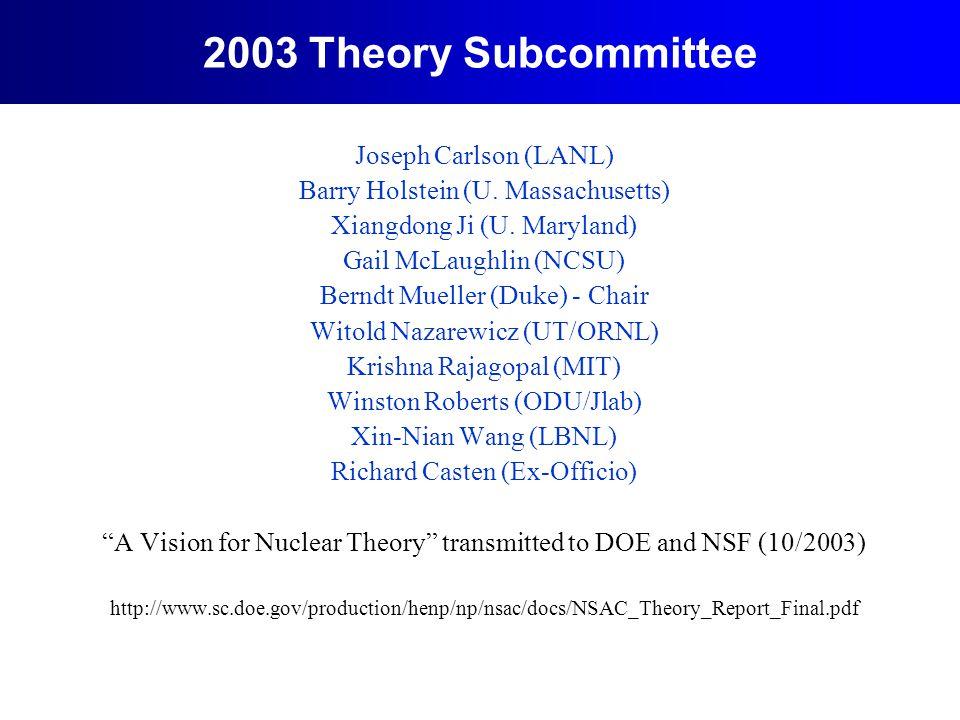 2003 Theory Subcommittee Joseph Carlson (LANL) Barry Holstein (U.