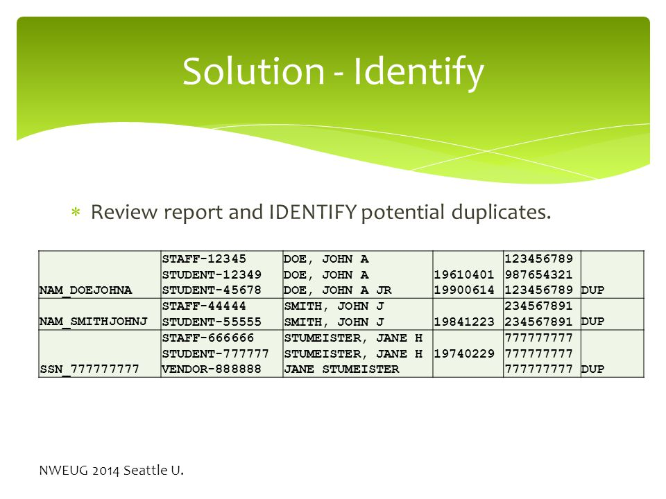 NWEUG 2014 Seattle U.  Review report and IDENTIFY potential duplicates.