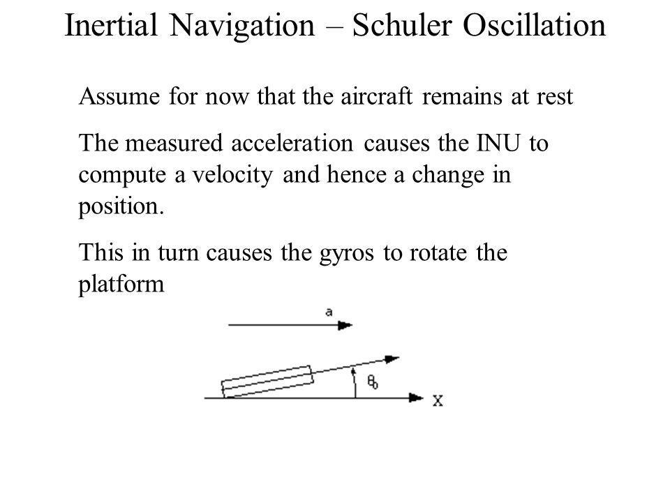 Inertial Navigation – Schuler Oscillation Assume for now that the aircraft remains at rest The measured acceleration causes the INU to compute a velocity and hence a change in position.