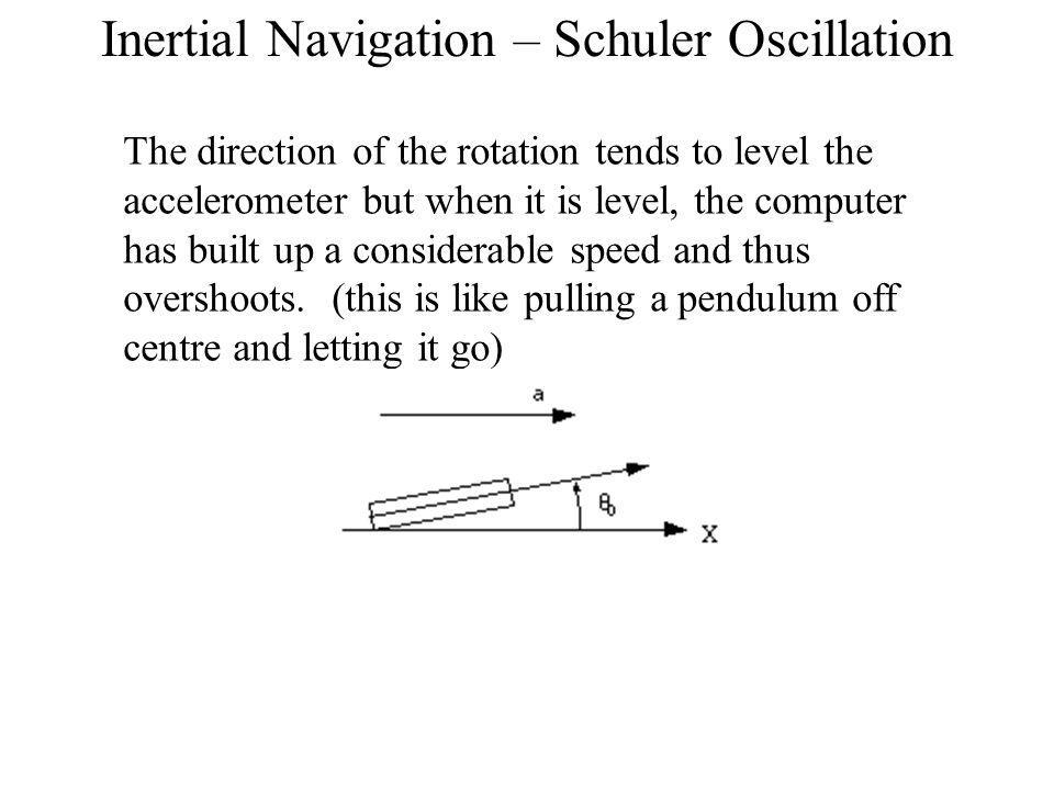 Inertial Navigation – Schuler Oscillation The direction of the rotation tends to level the accelerometer but when it is level, the computer has built up a considerable speed and thus overshoots.