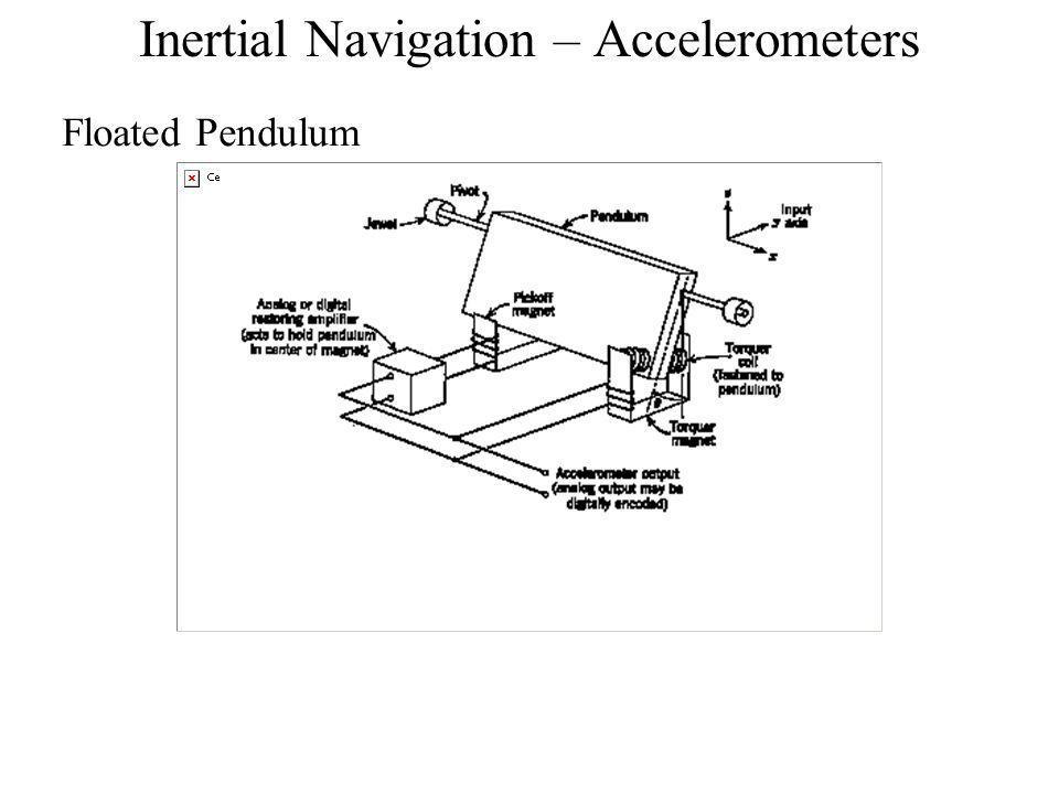 Inertial Navigation – Accelerometers Floated Pendulum