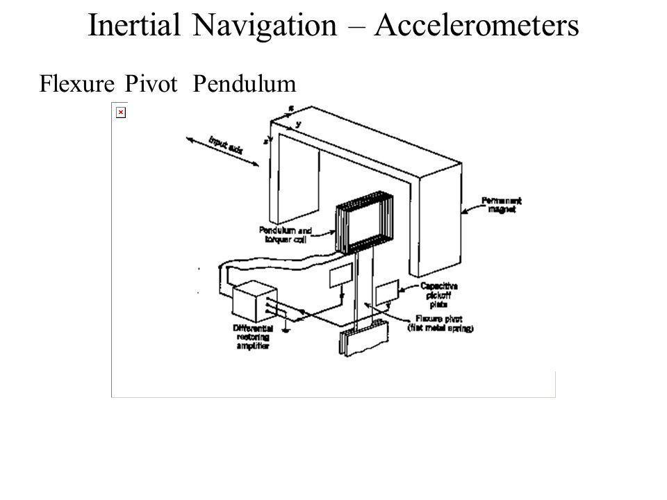 Inertial Navigation – Accelerometers Flexure Pivot Pendulum