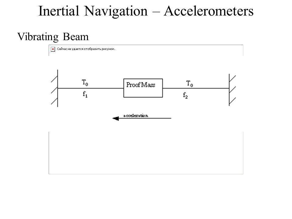 Inertial Navigation – Accelerometers Vibrating Beam