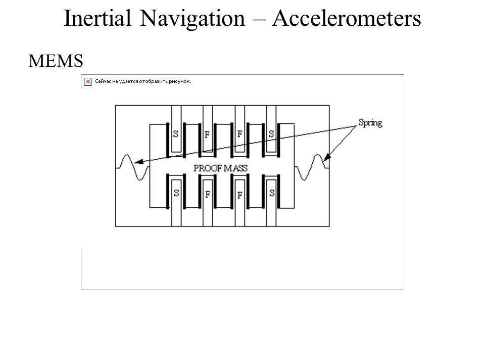 Inertial Navigation – Accelerometers MEMS