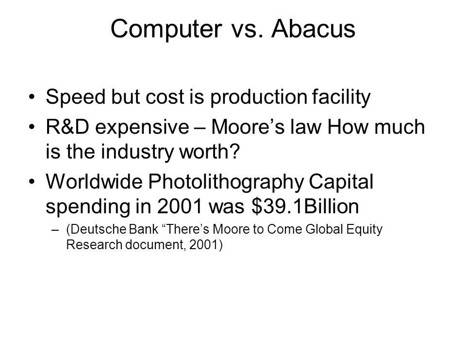 Computer vs.