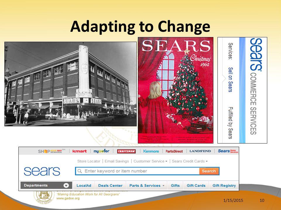 Adapting to Change 1/15/201510