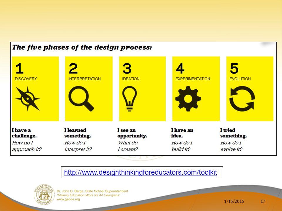 1/15/201517 http://www.designthinkingforeducators.com/toolkit