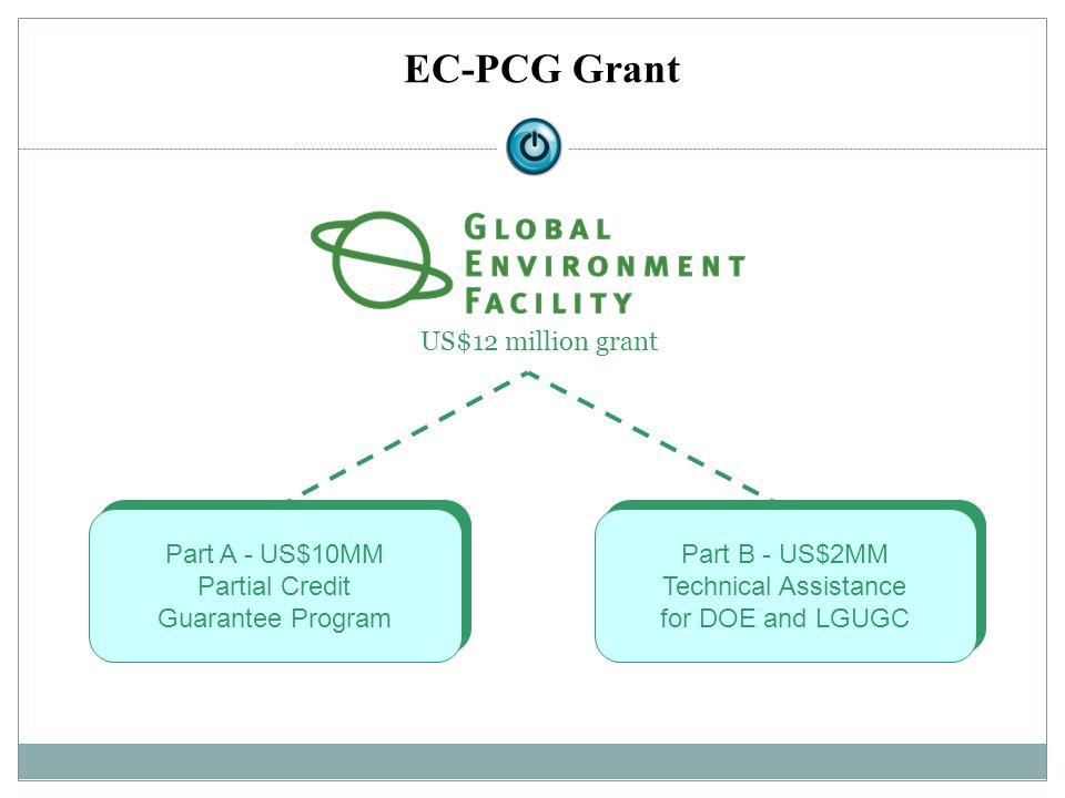 EC-PCG Grant Part A - US$10MM Partial Credit Guarantee Program Part A - US$10MM Partial Credit Guarantee Program Part B - US$2MM Technical Assistance