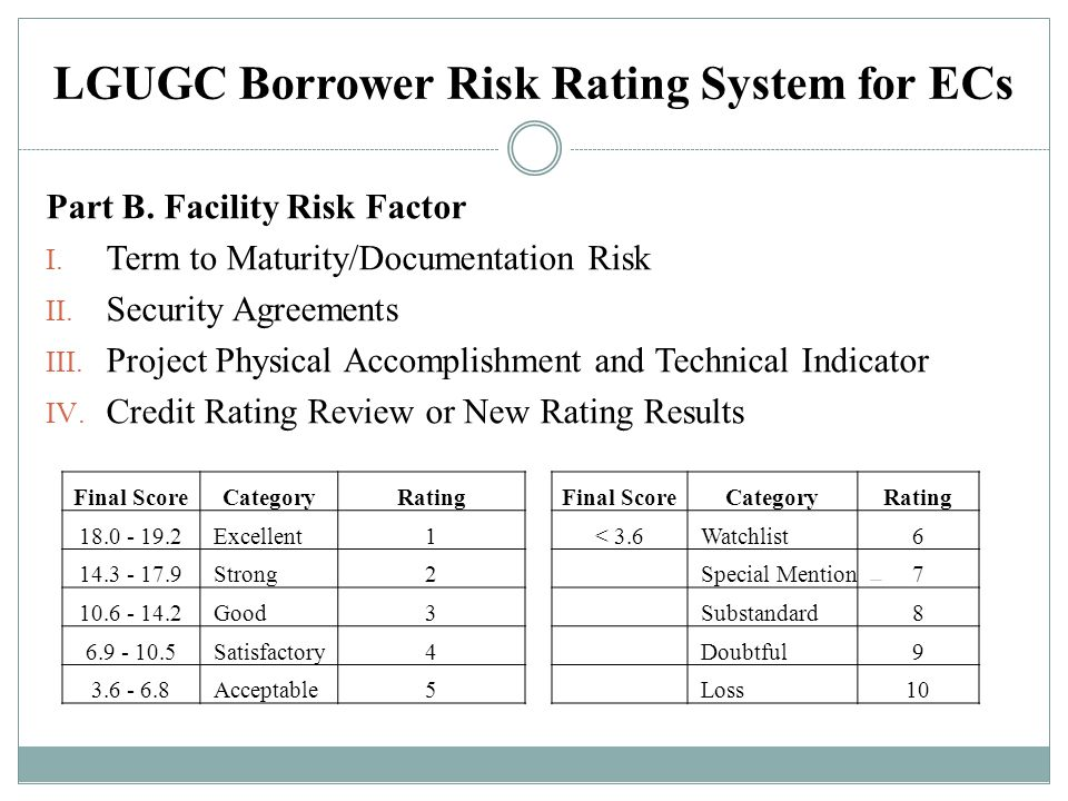 Part B. Facility Risk Factor I. Term to Maturity/Documentation Risk II. Security Agreements III. Project Physical Accomplishment and Technical Indicat