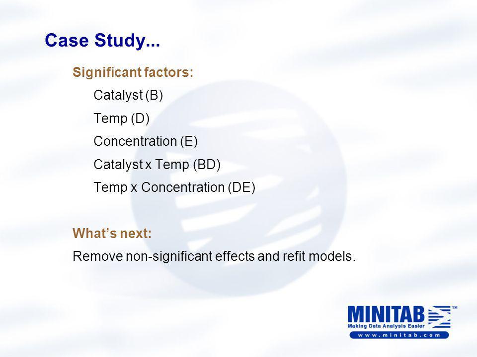 Case Study... Significant factors: Catalyst (B) Temp (D) Concentration (E) Catalyst x Temp (BD) Temp x Concentration (DE) What's next: Remove non-sign