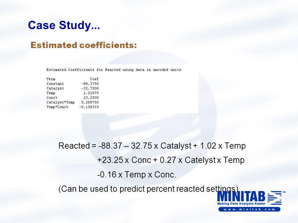 Case Study... Estimated coefficients: Reacted = -88.37 – 32.75 x Catalyst + 1.02 x Temp +23.25 x Conc + 0.27 x Catelyst x Temp -0.16 x Temp x Conc. (C