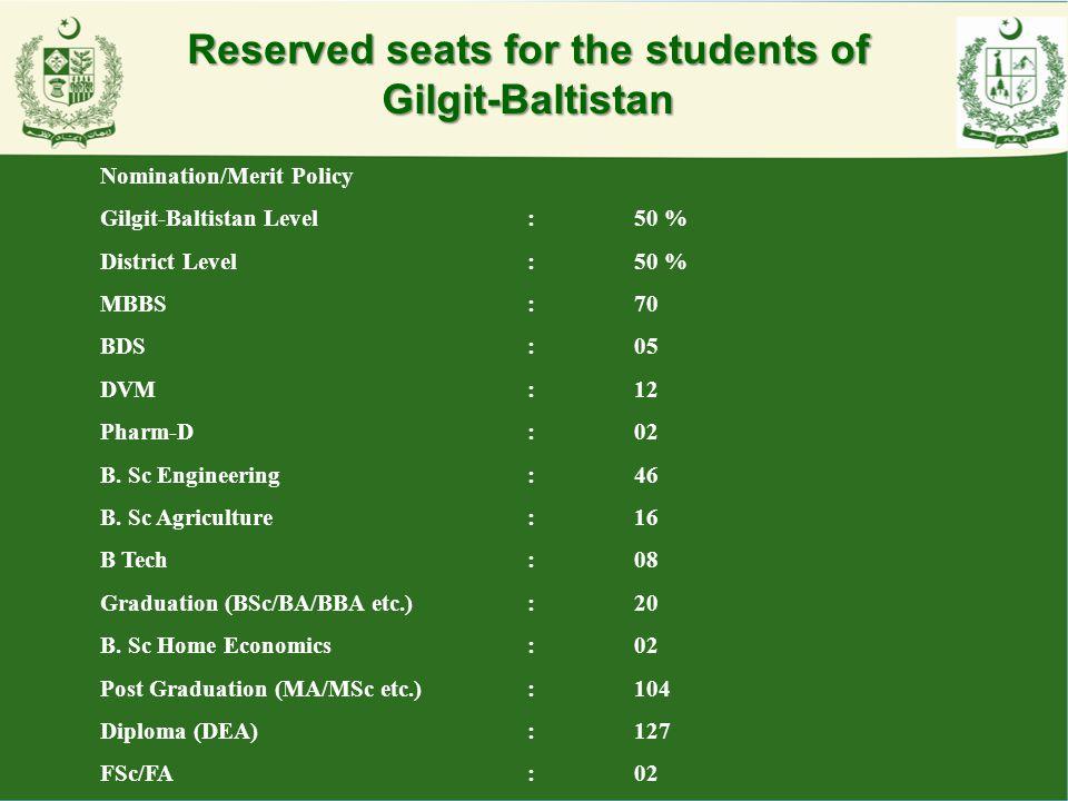 ANNUAL DEVELOPMENT PROGRAM GILGIT-BALTISTAN 2010-11