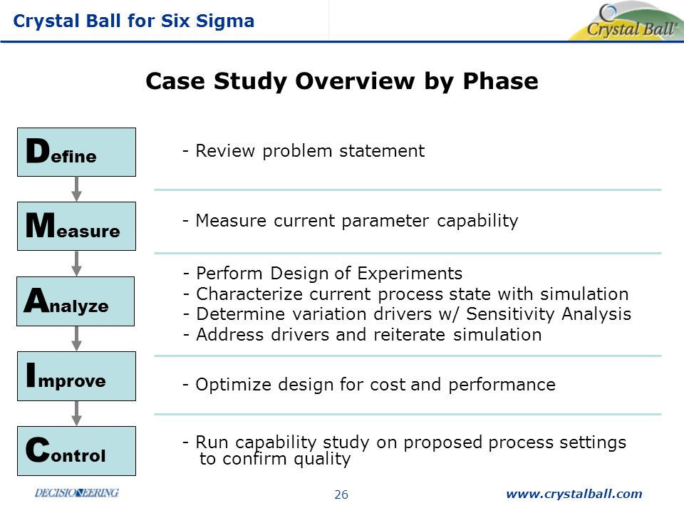 Crystal Ball for Six Sigma www.crystalball.com 26 Case Study Overview by Phase D efine C ontrol - Measure current parameter capability M easure A naly
