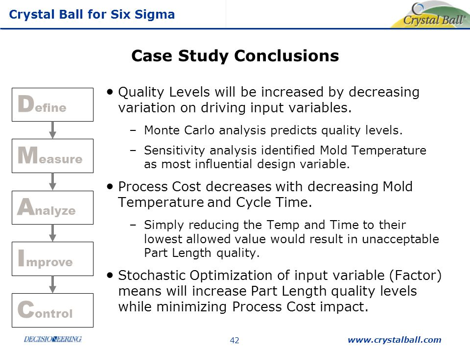 Crystal Ball for Six Sigma www.crystalball.com 42 Case Study Conclusions Quality Levels will be increased by decreasing variation on driving input var