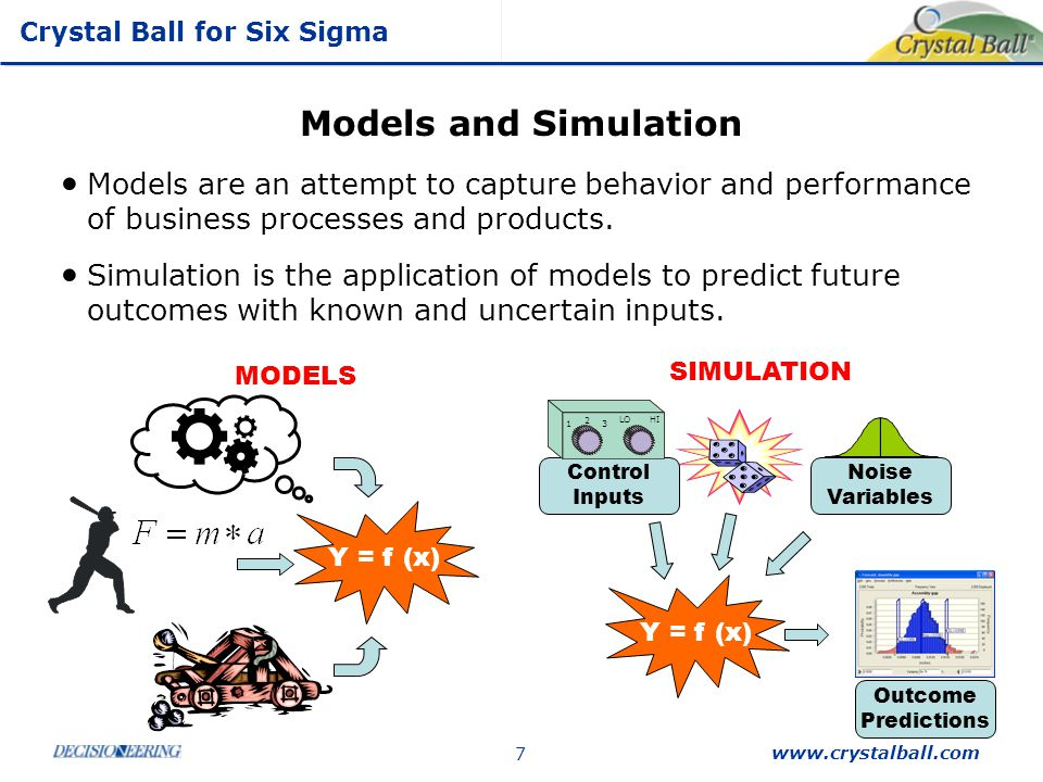 Crystal Ball for Six Sigma www.crystalball.com 8 What is a Mathematical Model.
