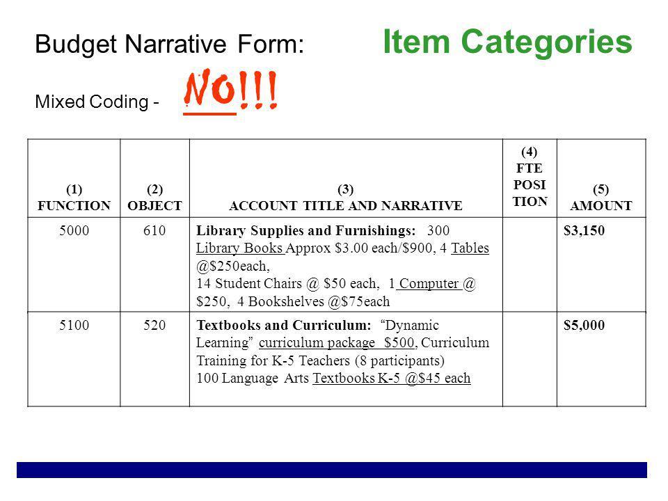 Item Categories Budget Narrative Form: Mixed Coding - NO!!.