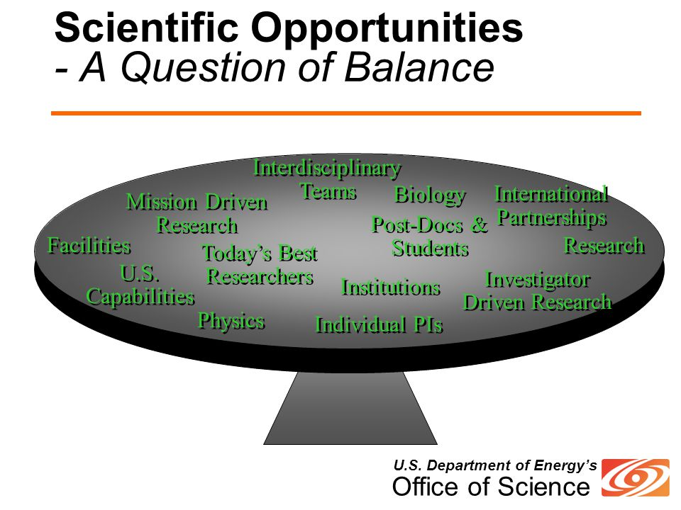 U.S. Department of Energy's Office of Science Scientific Opportunities - A Question of Balance Facilities Research U.S. Capabilities International Par