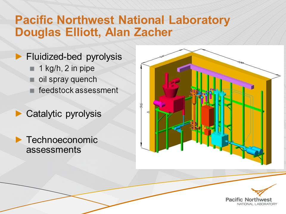 Pacific Northwest National Laboratory Douglas Elliott, Alan Zacher Fluidized-bed pyrolysis 1 kg/h, 2 in pipe oil spray quench feedstock assessment Catalytic pyrolysis Technoeconomic assessments
