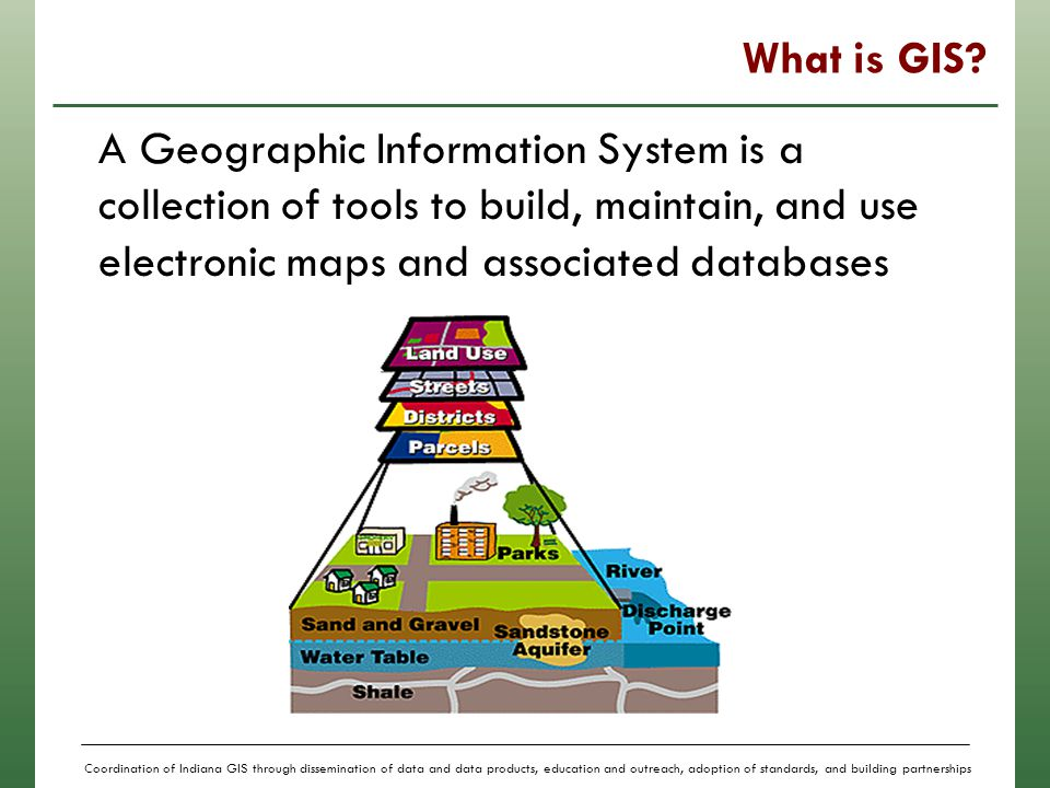 Coordination of Indiana GIS through dissemination of data and data products, education and outreach, adoption of standards, and building partnerships How Does GIS Provide Benefit.