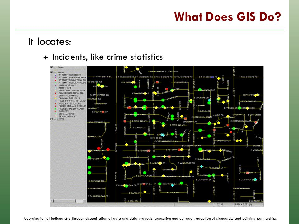 Coordination of Indiana GIS through dissemination of data and data products, education and outreach, adoption of standards, and building partnerships What Does GIS Do.
