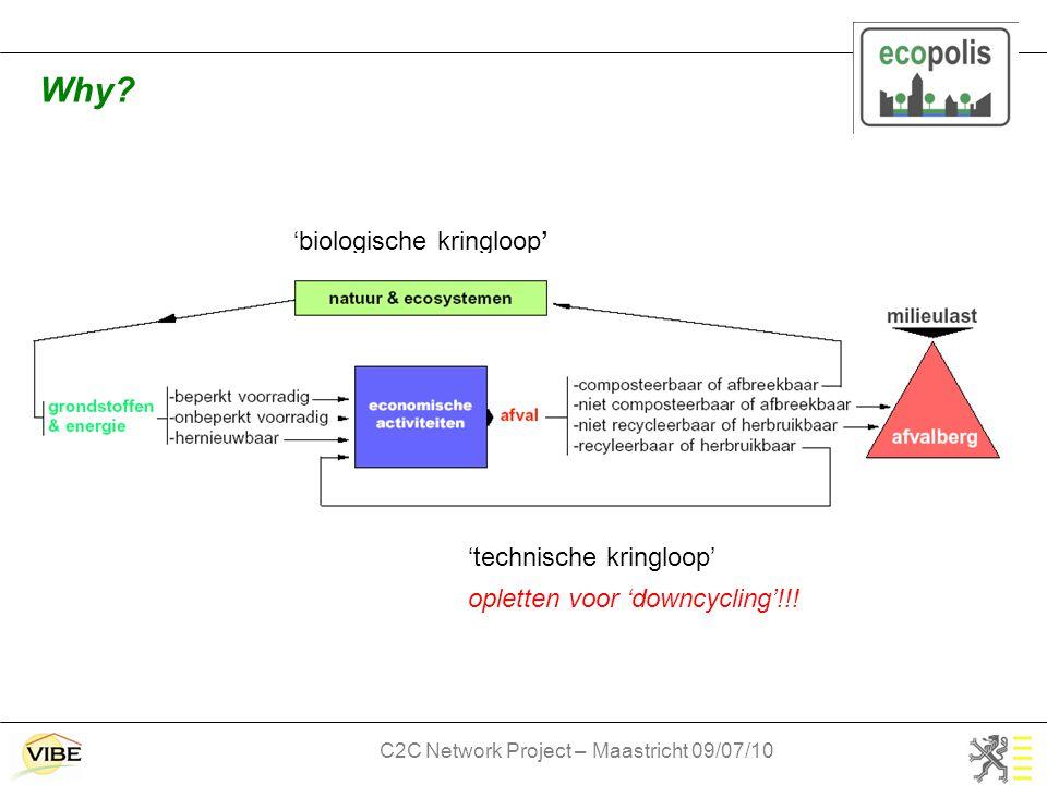 C2C Network Project – Maastricht 09/07/10 'biologische kringloop' 'technische kringloop' opletten voor 'downcycling'!!.