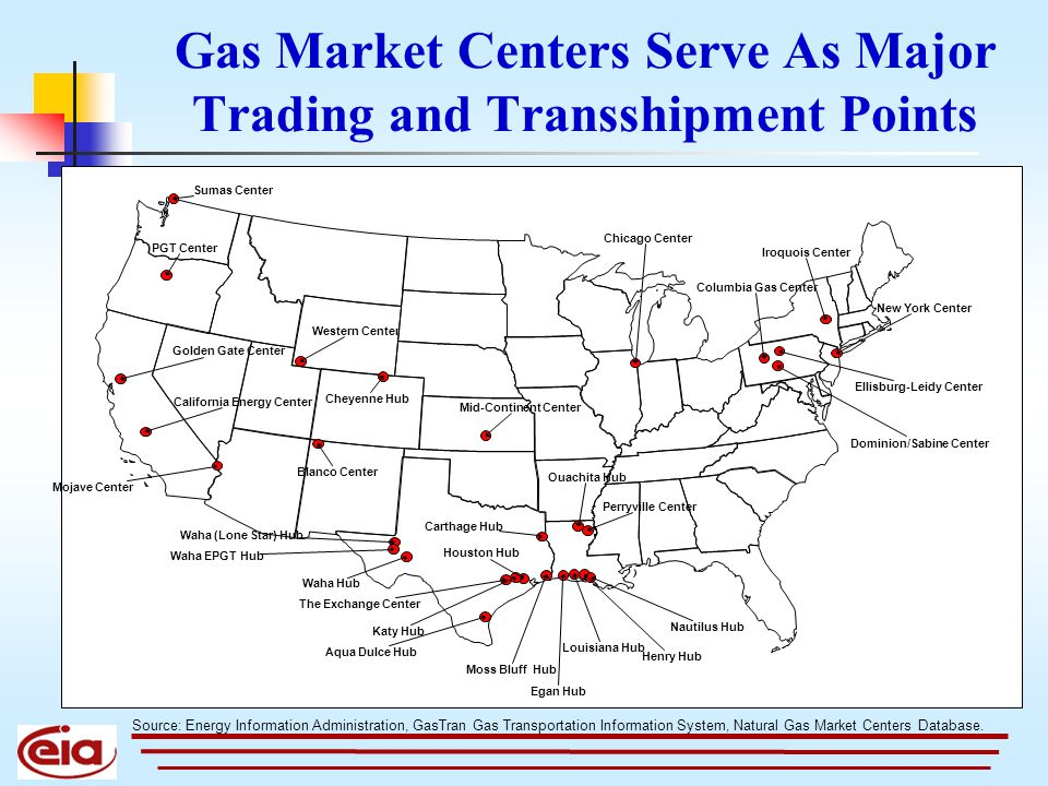 Source: Energy Information Administration, GasTran Gas Transportation Information System, Natural Gas Market Centers Database.