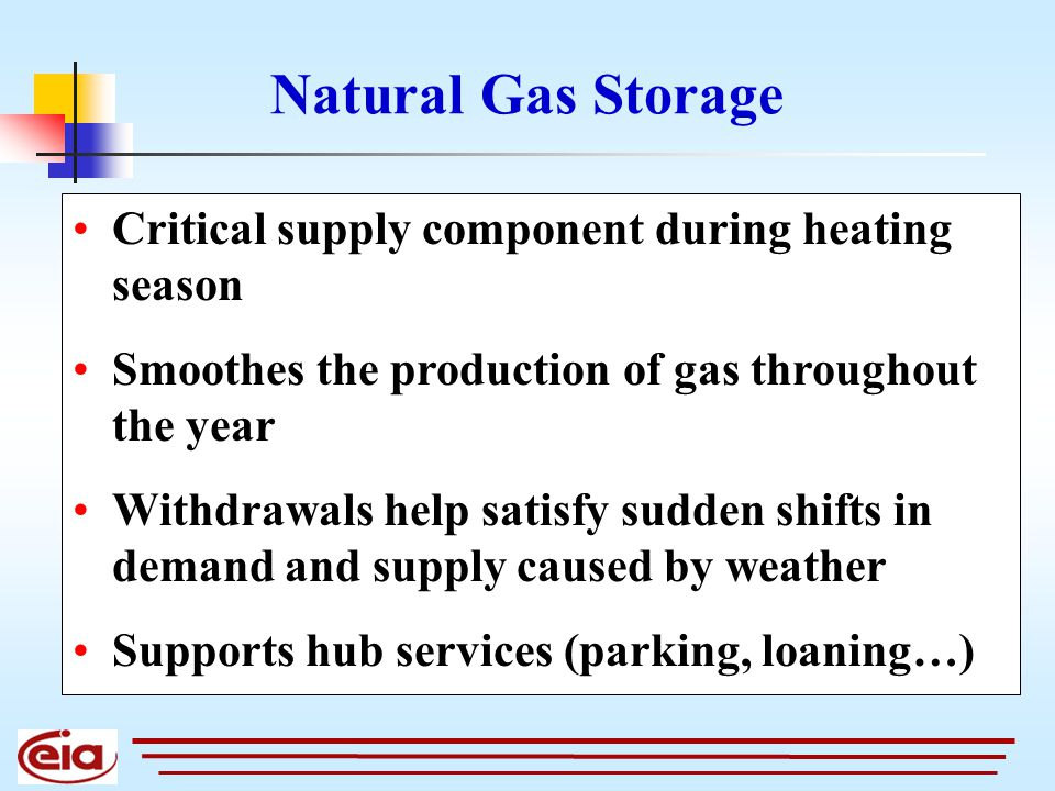 Critical supply component during heating season Smoothes the production of gas throughout the year Withdrawals help satisfy sudden shifts in demand and supply caused by weather Supports hub services (parking, loaning…) Natural Gas Storage