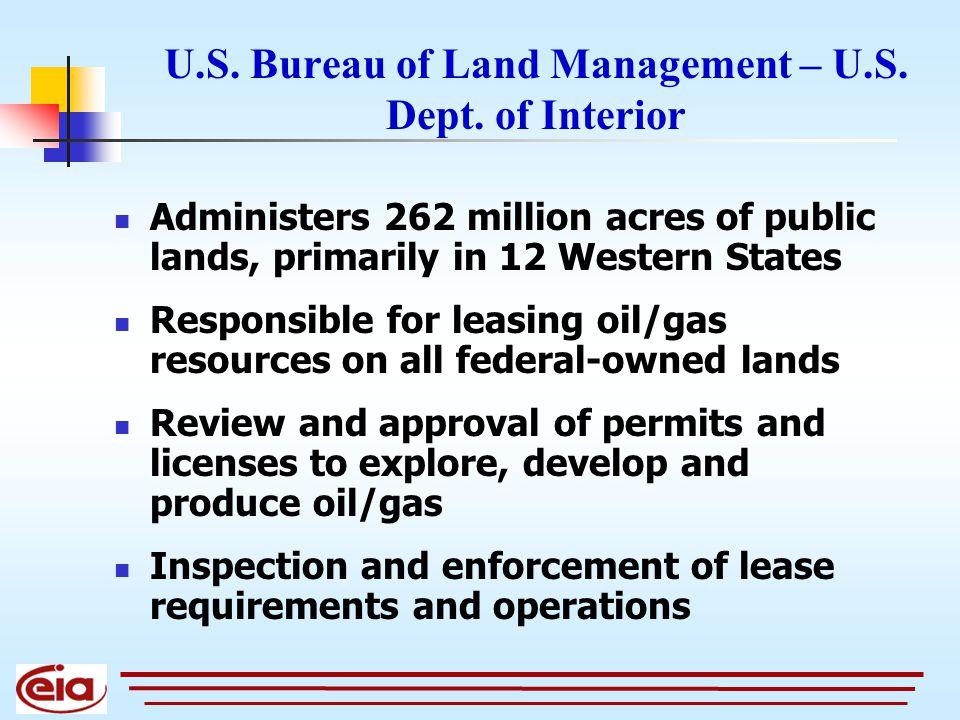 U.S. Bureau of Land Management – U.S. Dept.