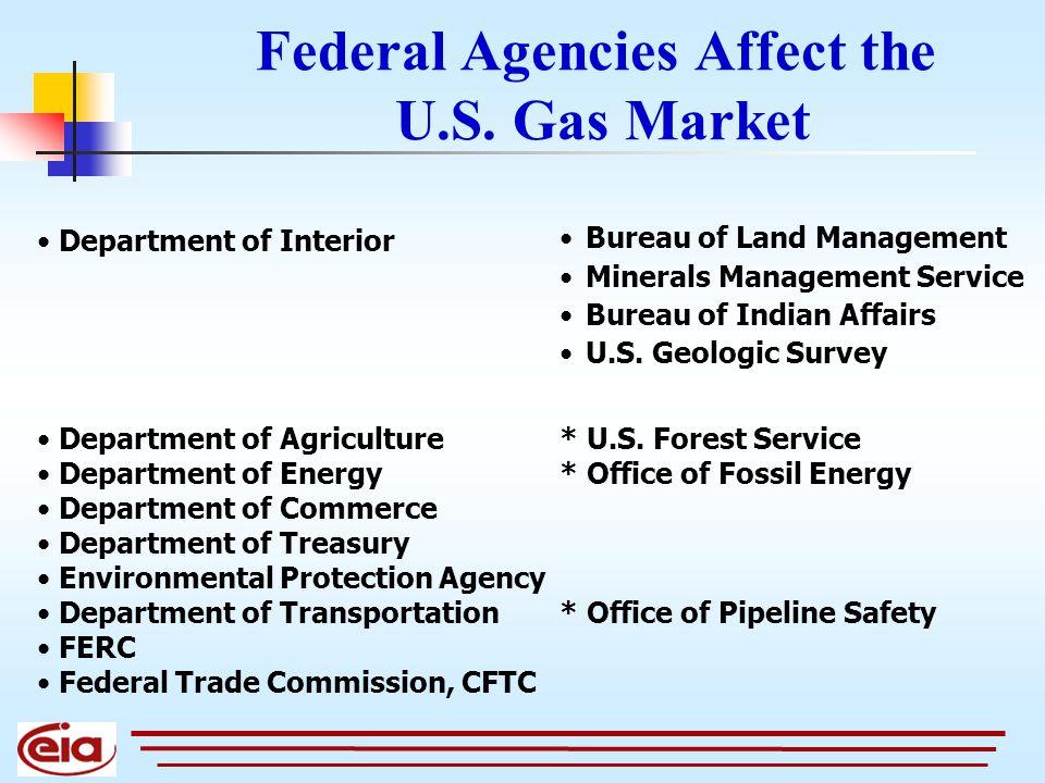 Bureau of Land Management Minerals Management Service Bureau of Indian Affairs U.S.