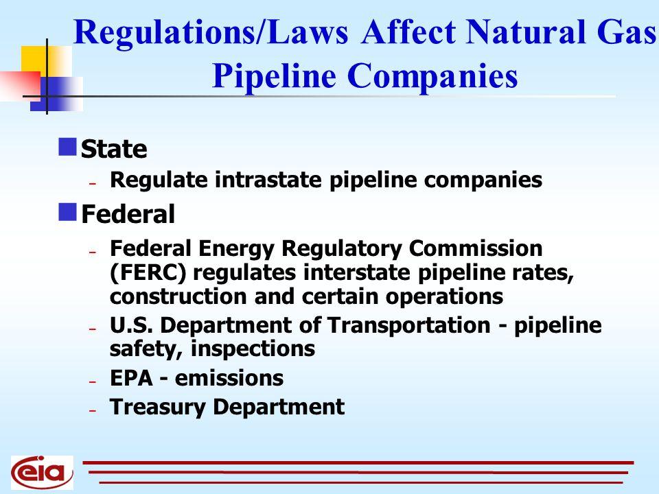 U.S.Bureau of Land Management – U.S. Dept.