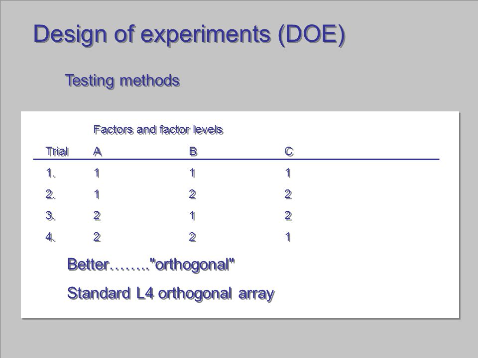 Design of experiments (DOE) Testing methods Factors and factor levels Trial ABC 1.111 2.122 3.2 12 4.221 Factors and factor levels Trial ABC 1.111 2.1