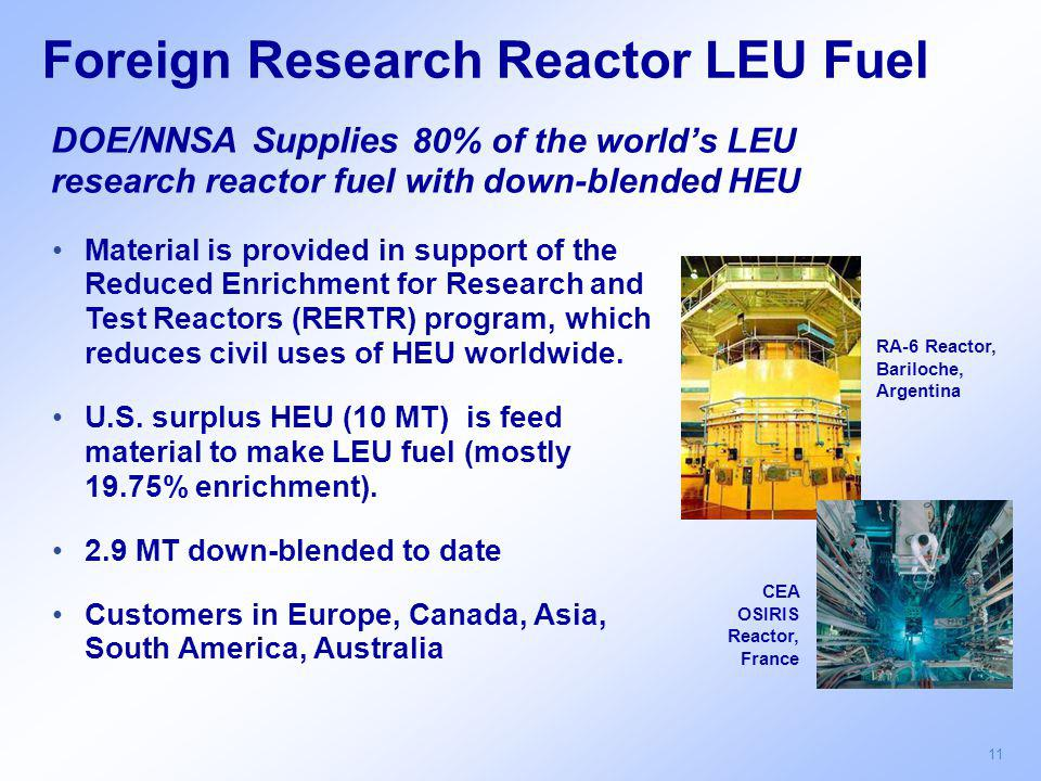 11 Foreign Research Reactor LEU Fuel DOE/NNSA Supplies 80% of the world's LEU research reactor fuel with down-blended HEU Material is provided in supp