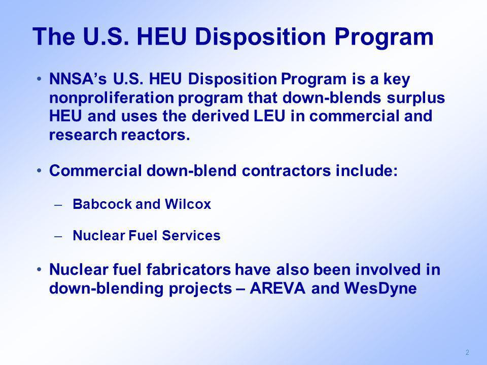 2 The U.S. HEU Disposition Program NNSA's U.S.
