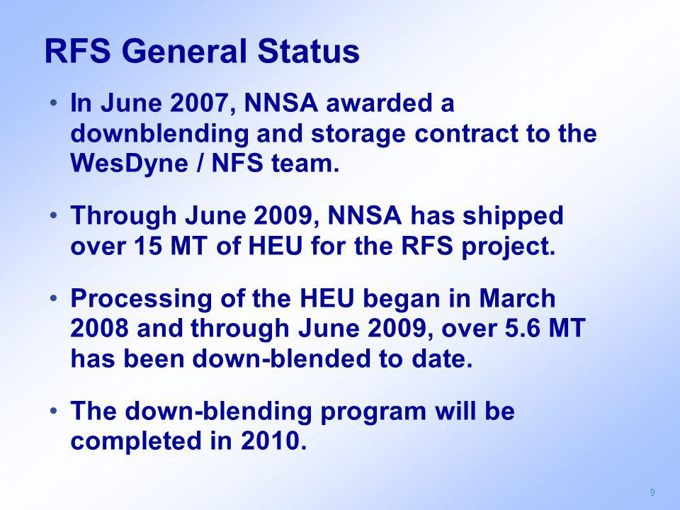 9 RFS General Status In June 2007, NNSA awarded a downblending and storage contract to the WesDyne / NFS team. Through June 2009, NNSA has shipped ove