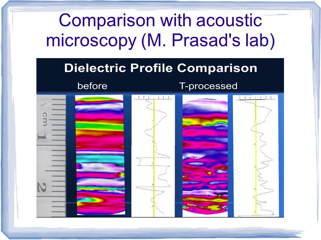 Comparison with acoustic microscopy (M. Prasad s lab)