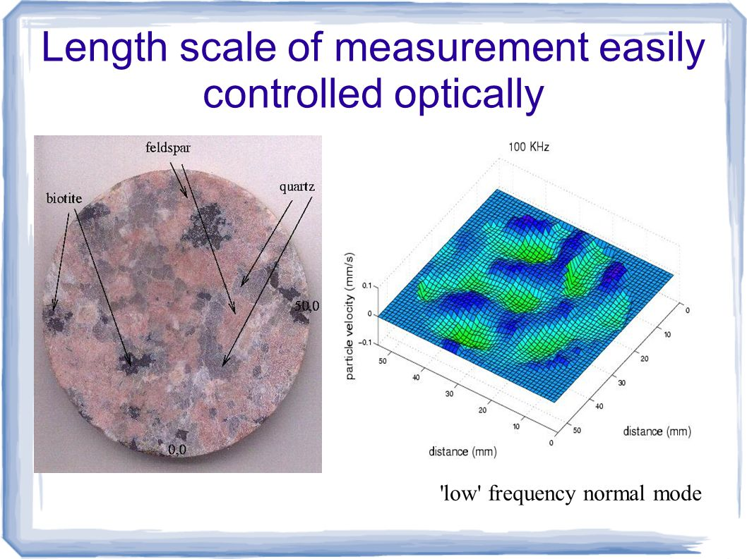 Recent: cavity perturbation Have recently built ultra-high-Q millimeter wave cavity for measuring (e.g.,) conductivity of thin films.