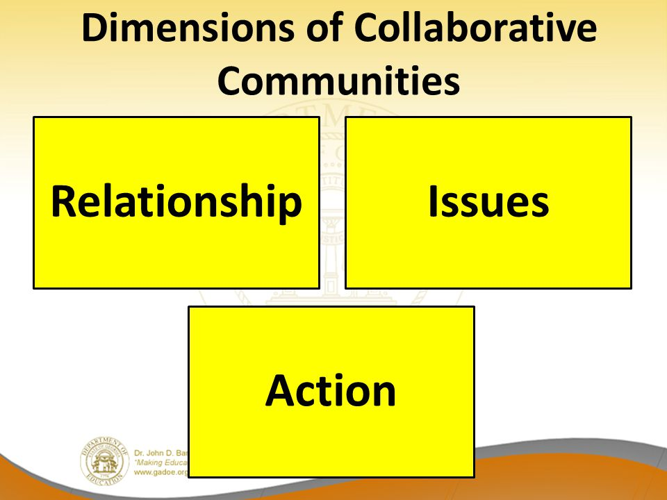 Dimensions of Collaborative Communities RelationshipIssues Action